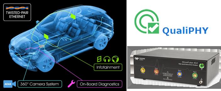 Automotive Ethernet MDI Webinar