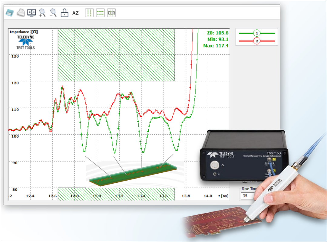 Using TDR Technology to Debug and Solve Signal Integrity Impairments Webinar