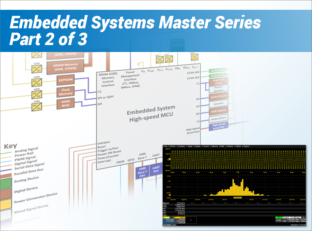 Debug Embedded Systems with Your Oscilloscope Webinar