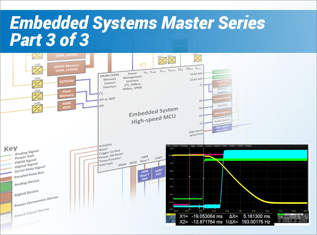 4 Practical Real-world Examples of Embedded System Validation and Debug Webinar