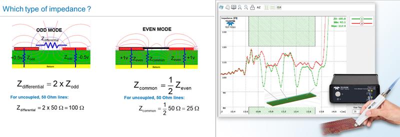 TDR Measurement Webinar