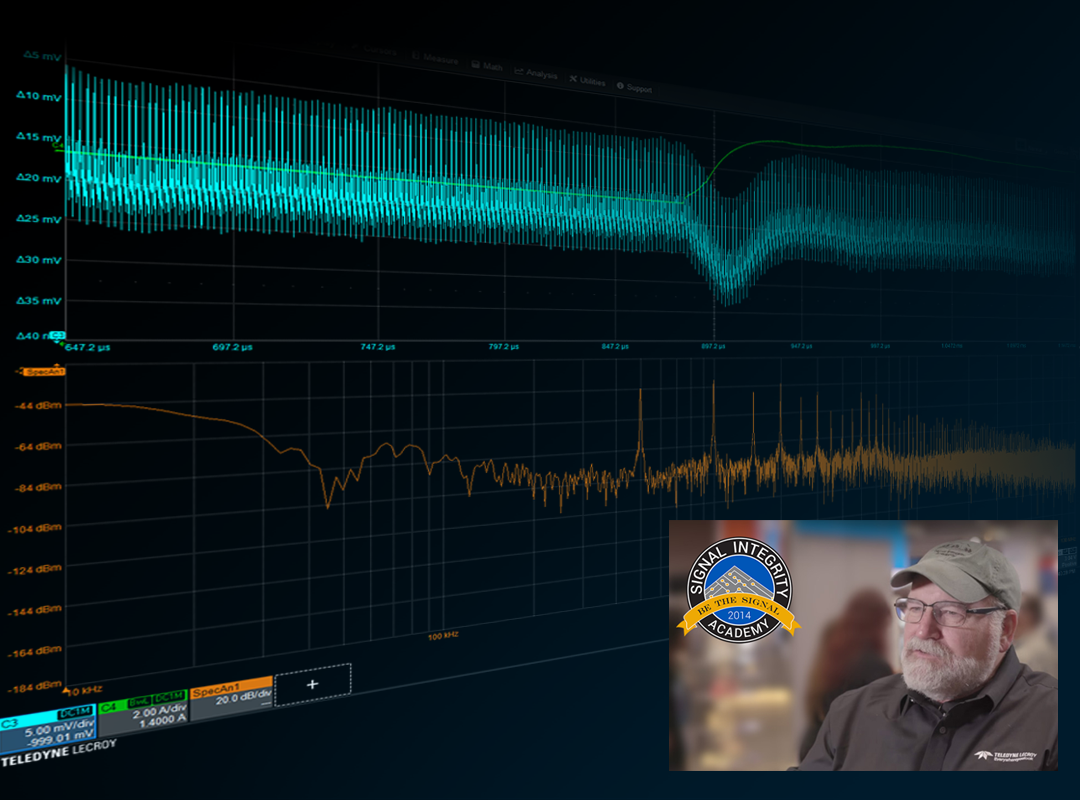 Understanding Real-time Spectral Analysis