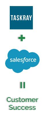 TaskRay plus Salesforce equals customer success