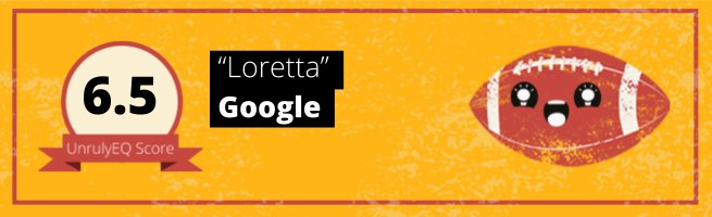 Google 'Loretta' - 6.5 EQ Score