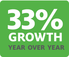 33 percent growth year over year