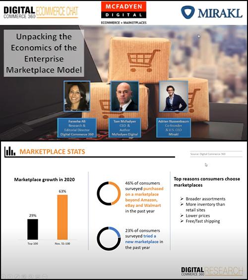 Unpacking the Economics of the Enterprise Marketplace Model
