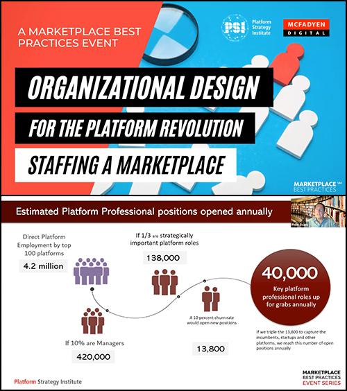 Organizational Design for the Platform Revolution - Staffing a Marketplace Webinar
