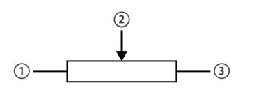可変抵抗器の回路記号