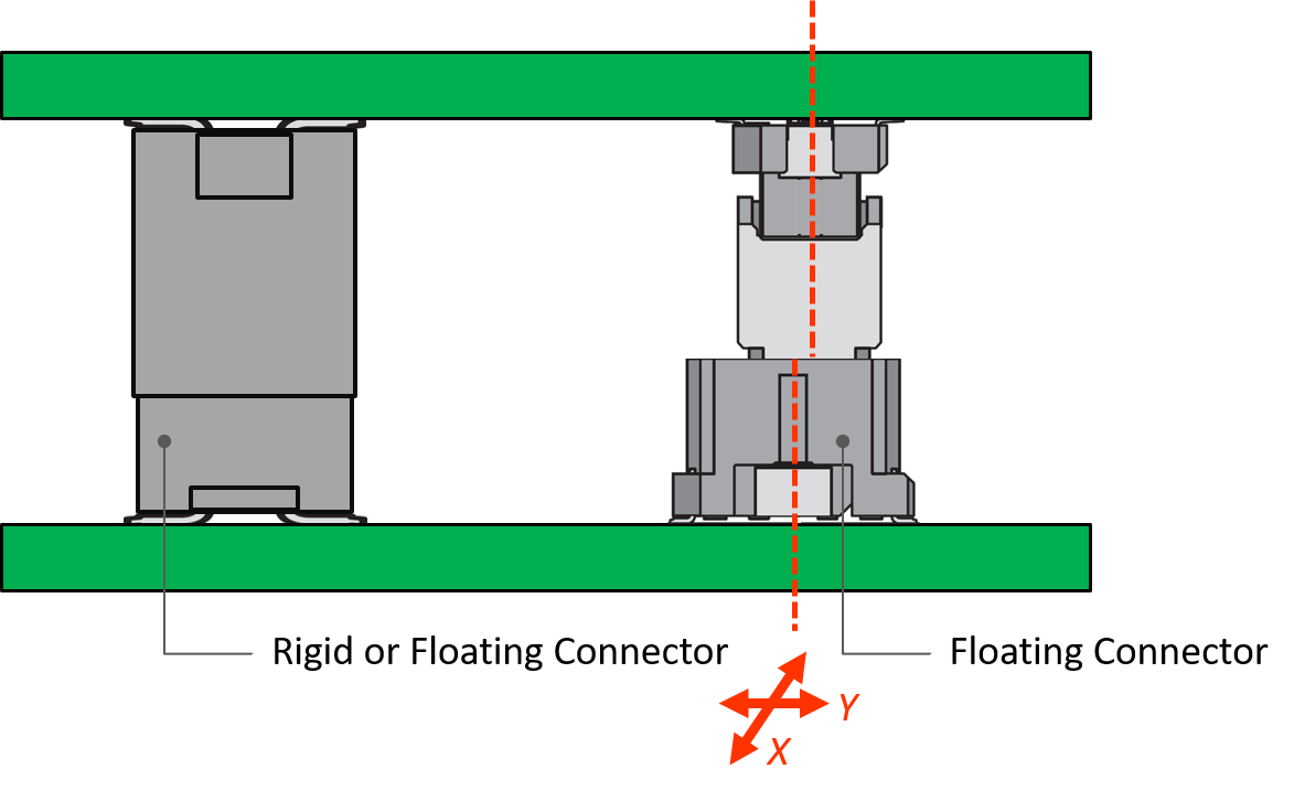 Multiple board-to-board connectors