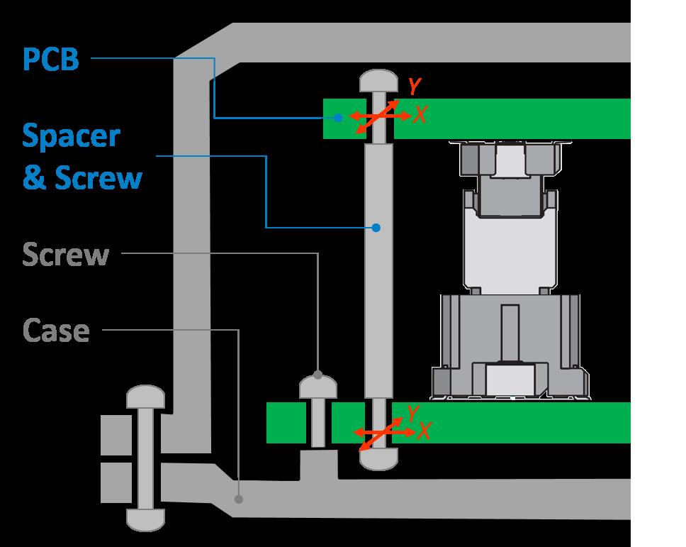 Robot automatic assembly