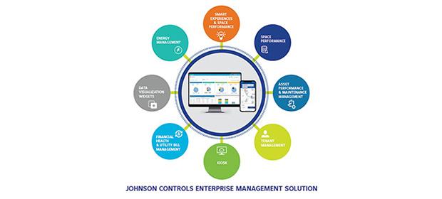Johnson Controls Enterprise Management 2.0