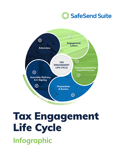 Download the Tax Engagement Life Cycle Infographic