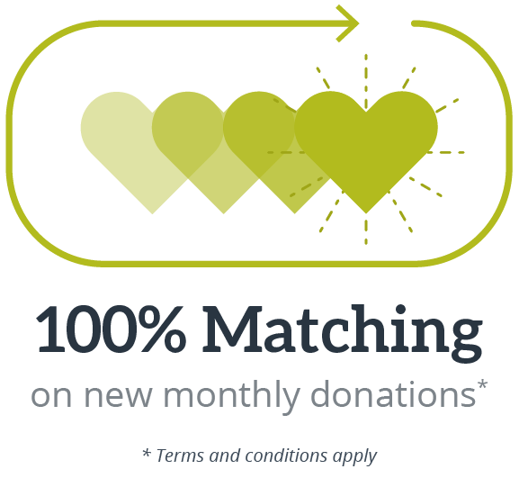 New monthly donations matched on Global Giving