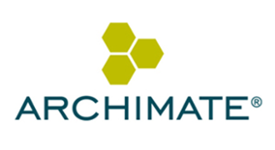 archimate_logo ArchiMate® 3.0 Quick Reference Card