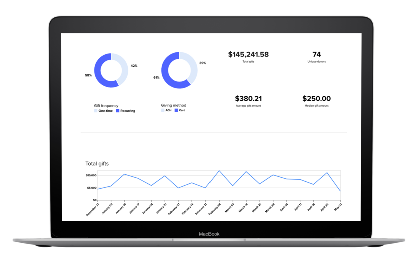 Get donor insights with Subsplash Giving analytics