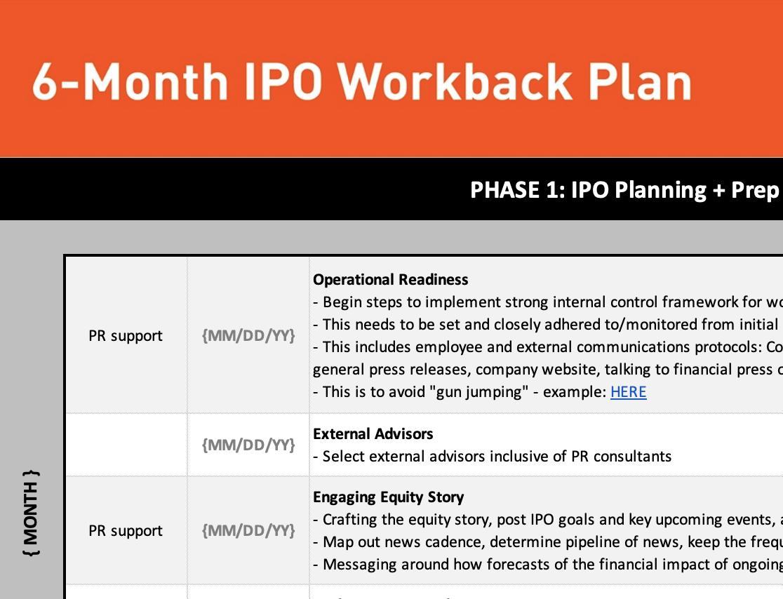 6-month pre-IPO PR Plan Template | PAN Communications
