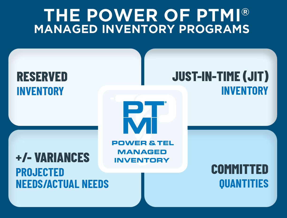 Power & Tel Managed Inventory