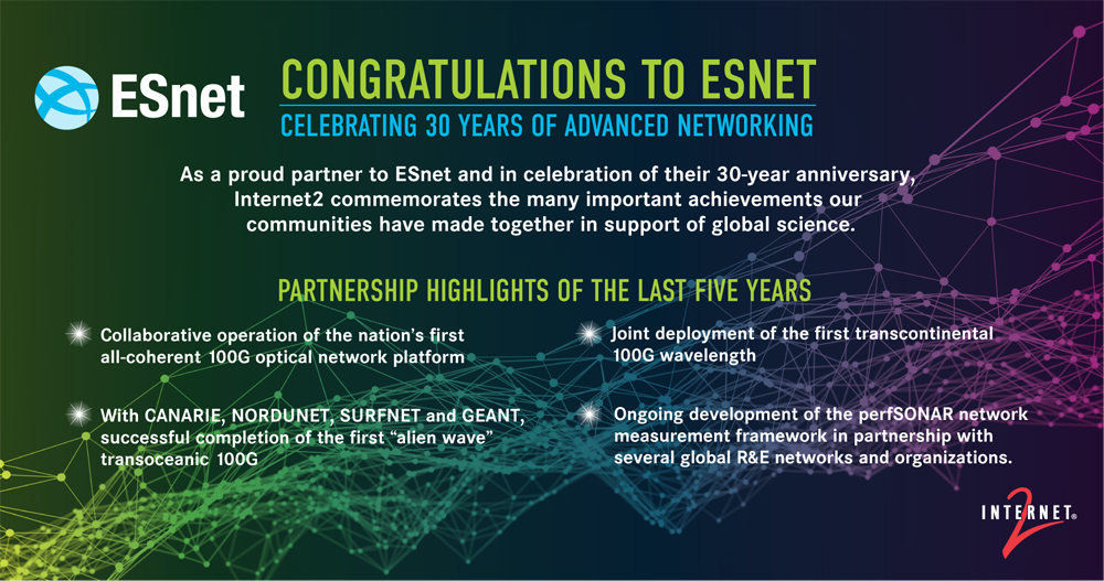 Congratulations to ESnet - Celebrating 30 years of advanced networking