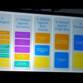 slide from Ian Glazer talk