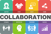 collaboration elements image