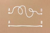 simplify the process image