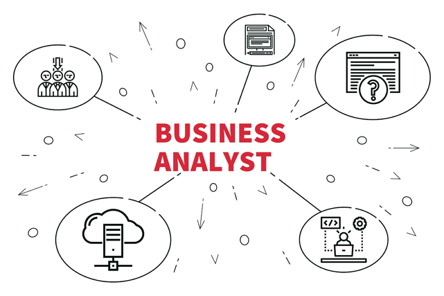 Three Skills To Hone on the Journey to Becoming a Business Analyst