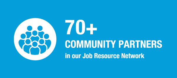 70+ Community Partners in our Job Resource Network