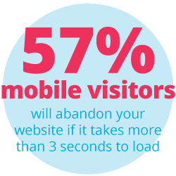 57% of mobile users