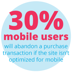 30% of mobile users