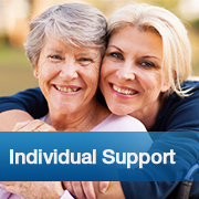 Individual Support Training Resources