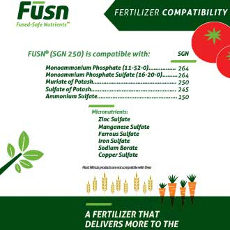 FŪSN® Compatibility Sheet