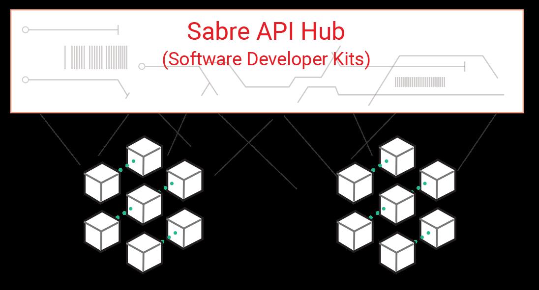 API Hub (002)
