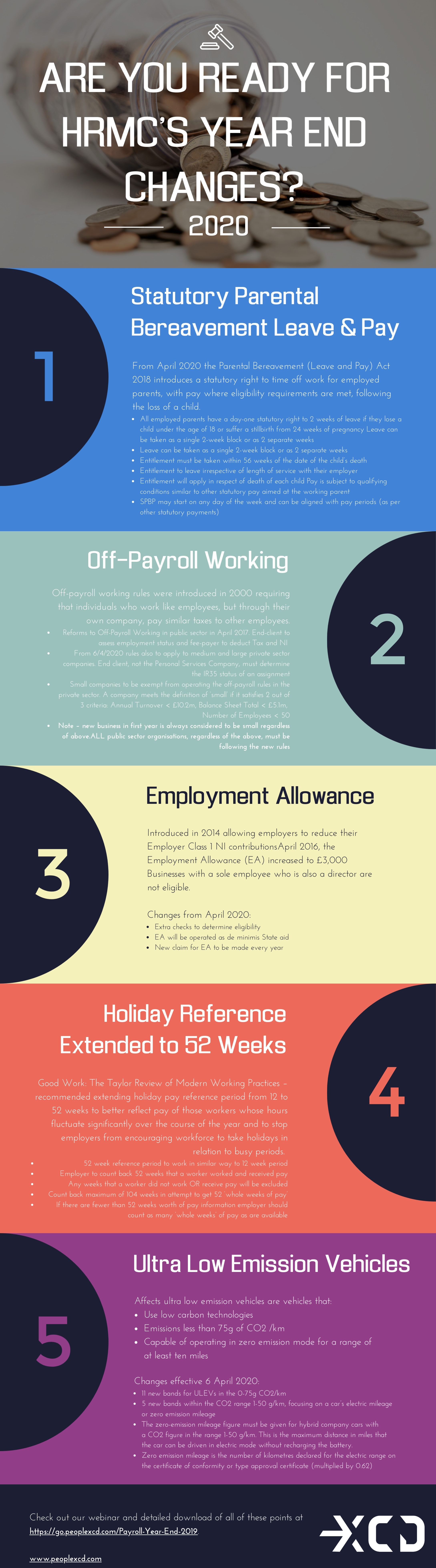 payroll year-end infographic