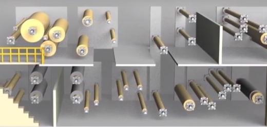ロール平行度診断フィルム製造装置事例