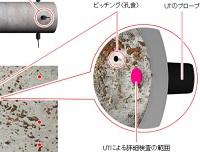 冷却水配管の孔食検査