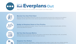 How to Roll Everplans Out