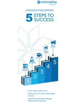 CoolSculpting 5 Steps to Success