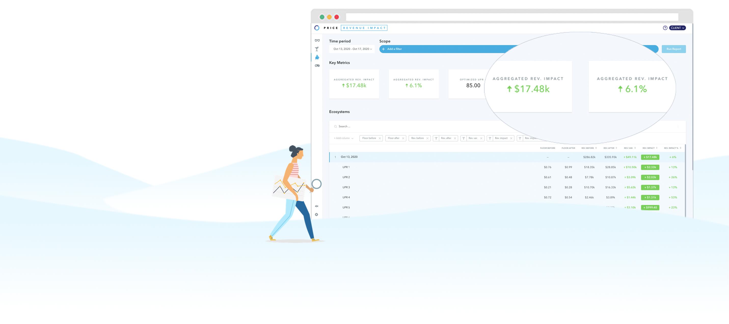 Adomik Price UPR Recommendations - Maximize your programmatic revenue