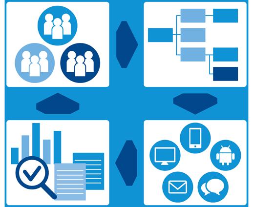 MAツール活用による営業プロセスの生産性向上支援