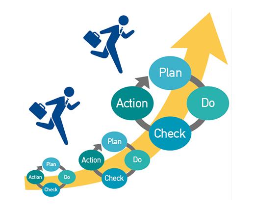 成果を導き定着させる、伴走型のPDCA支援
