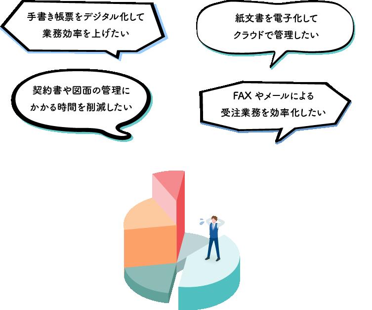 web_meeting