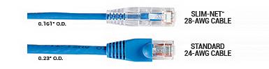 Slim-Net Cable Comparison