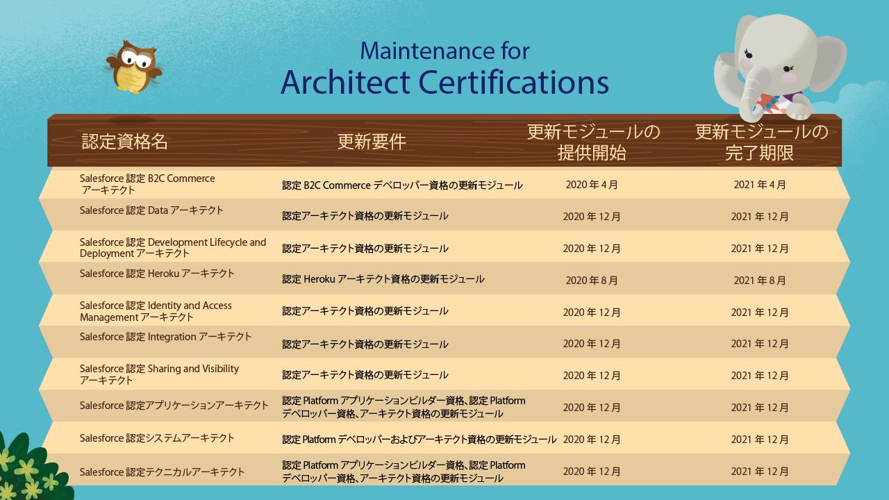 NEW更新プログラム_ARCHITECT