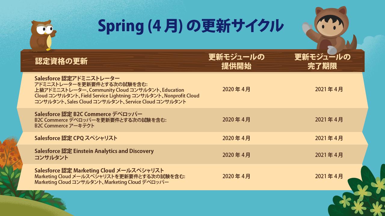 NEW更新プログラム_SPRING20