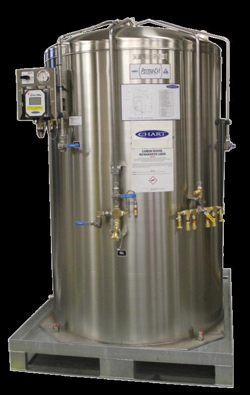 Perma-Max CO2 Microbulk