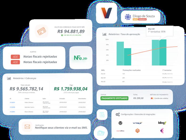 Link de pagamento: a melhor forma de vender online