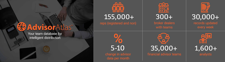 Advisor Atlas data highlights
