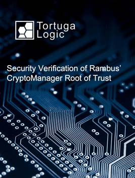 Download The Road to Post Quantum Cryptography