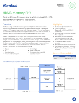 Download the Rambus HBM3 PHY Product Brief