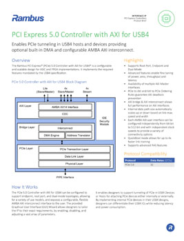 PCIe Controller for USB4 with AXI Product Brief